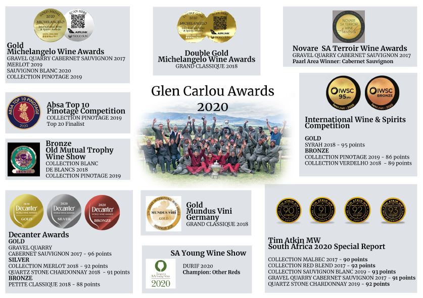 2020 Glen Carlou Awards List
